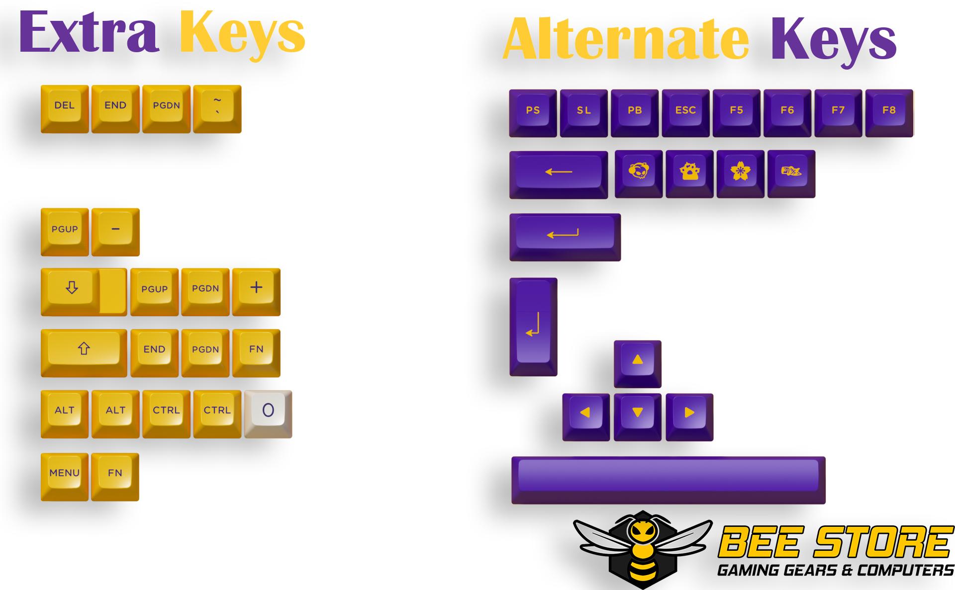keycap-akko-Los-Angeles-beegaming-09